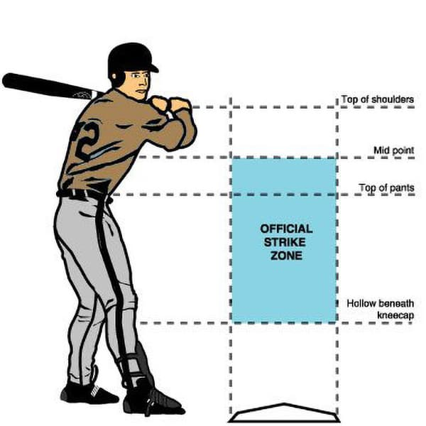 Western Heritage Baseball pitching
