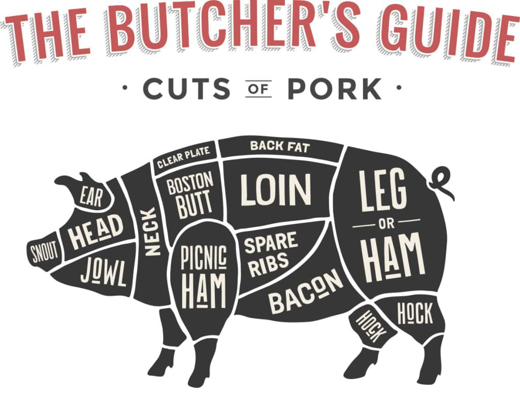 western heriatge butcher cut pig